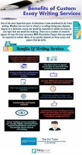 best courses images writers english language  nice online essay services why use it 9 benefits of using writing services