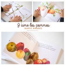 Coloriage Archives Milestory Vie Quotidienne Coloriages Nourriture Fruits Pomme STemplate Imprimer Accrocheporte L