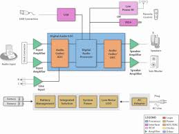 sound system block diagram ireleast info sound system block diagram wiring diagram wiring block