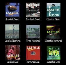 Bastille Charts You Guys Like Alignment Charts Bastille