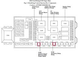 Fuse Diagram Ford F 250 2000 4x4   Wiring Diagrams Instructions likewise 2003 Ford F 250 Fuse Box Layout   Trusted Wiring Diagram as well  as well  moreover 2009 Ford F250 Super Duty Fuse Box Diagram   Free Wiring Diagrams further Fuse Diagram Ford F 250 2000 4x4   Wiring Diagrams Instructions besides Dodge Ram Mins Fuse Diagram Data Wiring Diagrams • Wiring Diagram as well  additionally 2002 F150 Fuse Panel Diagram Pdf   Wiring Diagrams Instructions as well  in addition . on f diagram schematic diagrams gas fuse box explained wiring schematics data trusted door complete ford super duty layout sel 2003 f250 7 3 lariat