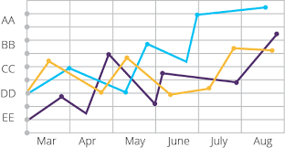 Gap Analysis,odoo Apps,odoo Open Erp Implementation Gap Analysis