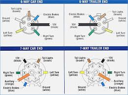 wiring diagram 4 pin 5 wire trailer brake control 6 wiring 5 wire trailer plug diagram wiring diagram 4 pin 5 wire trailer brake control 6 wiring