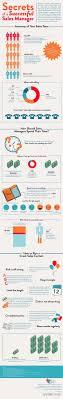 25 Unique Sales Manager Jobs Ideas On Pinterest Sales