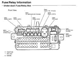 honda civic fuse diagram malaysiaminilover 1995 honda civic fuse box diagram under hood at 1994 Honda Civic Fuse Box Diagram