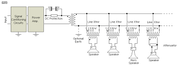 high voltage audio figure 1 general wiring scheme for constant voltage audio distribution