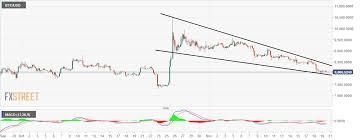 Btc Usd 5 Billion Wiped As Bitcoin Bears Take A Breather