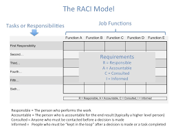 raci chart excel raci diagram instructions great installation of wiring diagram
