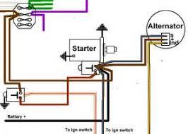 similiar starter diagram keywords moreover direct online starter on starter wiring connection diagram