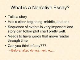 effective writing for narrative expository and persuasive essays  what is a narrative essay