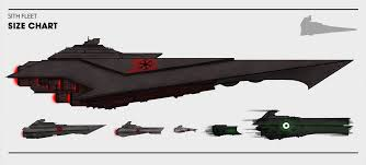 Pin By Dolgushin 98 On Space Star Wars Ships Star Wars