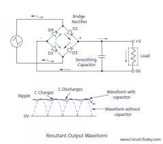 circuit diagram of full wave bridge rectifier the wiring diagram bridge rectifier full wave rectifier circuit diagram design circuit diagram