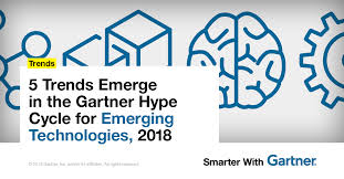 Gartner Chart 2018 5 Trends Emerge In The Gartner Hype Cycle For Emerging