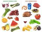 neutralisera syra i mat