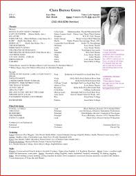 Awesome Actor Resume Templates Npfg Online Inside Resume For