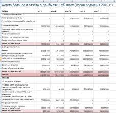 Финансовый анализ и инвестиционный анализ предприятия Рис 2 Старая форма баланса В ней объедены 1 и 2 формы бухгалтерской отчетности