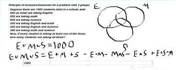 How To Solve Venn Diagram Word Problems Venn Diagram Word Math Principle Of Inclusion Exclusion And