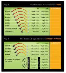 Golf Club Selection Distance Chart Flex Dynamic Chart Gold