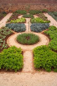 Small Picture 27 best Herb Gardening images on Pinterest