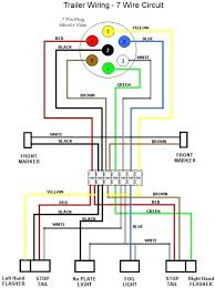 semi wiring diagram electrical diagrams forum \u2022 truck trailer lights diagram 7 pin round semi trailer wiring diagram lovely diagrams of rh michaelhannan co semi trailer wiring