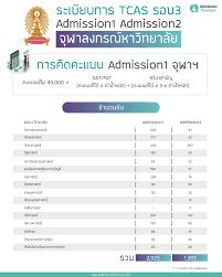 Admission Premium - TCAS รอบที่ 3 จุฬาฯ มาพร้อมจำนวนรับ  และวิธีการคิดคะแนนของ Admission1 ค่ะ #dek64 #TCAS64 #admission ระเบียบการ  >> https://www.admissionpremium.com/content/6047