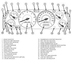 98 mustang fuse box diagram on 98 images free download wiring 1996 Mustang Fuse Box 98 mustang fuse box diagram 14 1996 mustang fuse box diagram 98 mustang under hood fuse box diagram 1996 mustang fuse box diagram