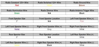 2003 jetta radio wiring diagram 2003 jetta radio wiring diagrams Monsoon Radio Wiring Diagram Grand Prix 2003 volkswagen jetta radio wiring diagram wiring diagram 2003 jetta radio wiring diagram wiring diagram 2000 Ford Radio Wiring Diagram