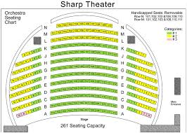 detailed view of orchestra seating