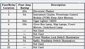 2009 ford super duty fuse diagram automotive block diagram \u2022 2009 ford f250 diesel fuse box diagram 2009 ford super duty fuse diagram images gallery