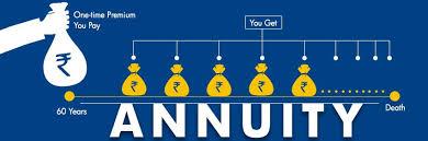 Jeevan Akshay Chart Lic Jeevan Akshay Vi Pension Plan Review Benefits
