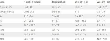 4t Size Chart Carters Matter Of Fact Carters Newborn Size Chart Carters Size Chart