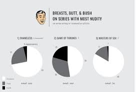 Study reveals which TV show has the most nudity AOL Entertainment