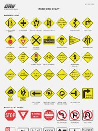 Nc Dmv Road Signs Chart 2019 Nc Dmv Road Sign Chart Best Picture Of Chart Anyimage Org