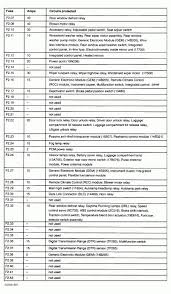 1996 ford taurus fuse panel diagram 1996 wiring diagrams 2003 ford taurus fuse box under hood at 03 Taurus Fuse Diagram