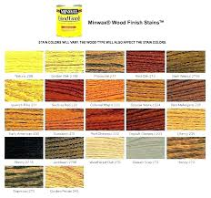 Minwax Wood Stains Colors Tradewindscandle Co