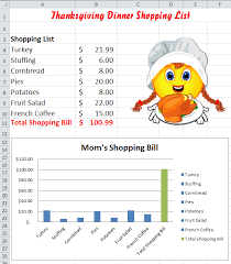Excel Thanksgiving Shopping Chart Lesson Common Core K 5 Computer Lab