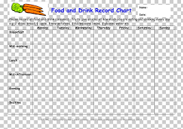 Breakfast Lunch And Dinner Chart Breakfast Eating Food Drink Nutrition Chart Templates Png