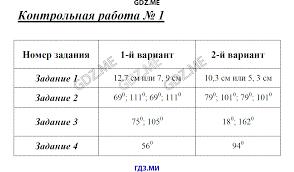 ГДЗ контрольно измерительные материалы по геометрии класс Гаврилова Часть 1