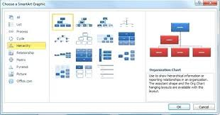 Microsoft Org Chart Template Organisation Elegant Organizational Chart Template Excel Account