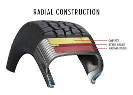 Tire Chart Meaning Tire Size Explained Reading The Sidewall Les Schwab