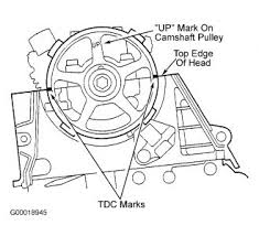 2012 Honda Odyssey Engine Diagram   2012 Wirning Diagrams also Honda Civic del Sol Belt   Best Belt Parts for Honda Civic del Sol moreover 1998 Honda Civic Serpentine Belt Routing and Timing Belt Diagrams in addition how do you change the alternator belt on a 2003 Honda civic as well  in addition  further  as well Repair Guides   Engine Mechanical   Timing Belt And Tensioner as well Do you have a diagram for installing an alternator for a 1999 furthermore Honda Civic Serpentine Belt Replacement Cost Estimate moreover 2000 Honda Civic Serpentine Belt Routing and Timing Belt Diagrams. on 2001 honda civic serpentine belt repment