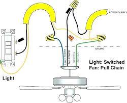 pendant light wiring kit pendant light wiring kit new pendant light wiring kit pendant light wiring