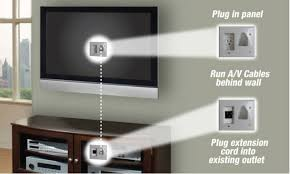 organizer kit for wall mount tv wall