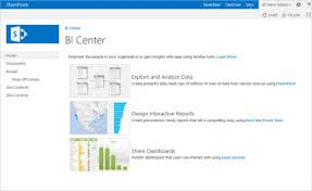 Sharepoint Team Site Template Using Templates To Create Different Kinds Of Sharepoint