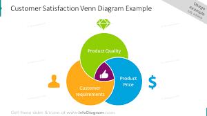 Diagram Venn Ppt 16 Modern Venn Intersection Diagrams Powerpoint Template Infographics