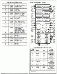 2003 ford explorer interior fuse box diagram 19 2003 ford explorer fuse box ford explorer fuse box panel photo diagram details fit compatible