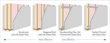 sound deadening for walls sound deadening for walls new at classic best value design