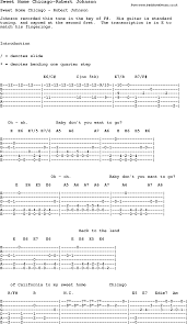 Blues Guitar lesson for Sweet Home Chicago-Robert Johnson, with Chords,  Tabs, and Lyrics