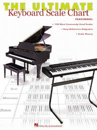The Ultimate Keyboard Scale Chart Hal Leonard Online