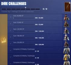 Fortnite Dire Challenge Skin Review Leveling Guide